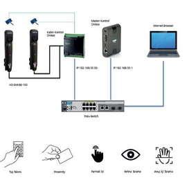 elektronik-kilit